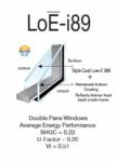Low-e Premium i89 Double Pane